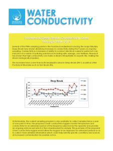 PWA_Joe_6_WaterChemistry_Conductivity__web